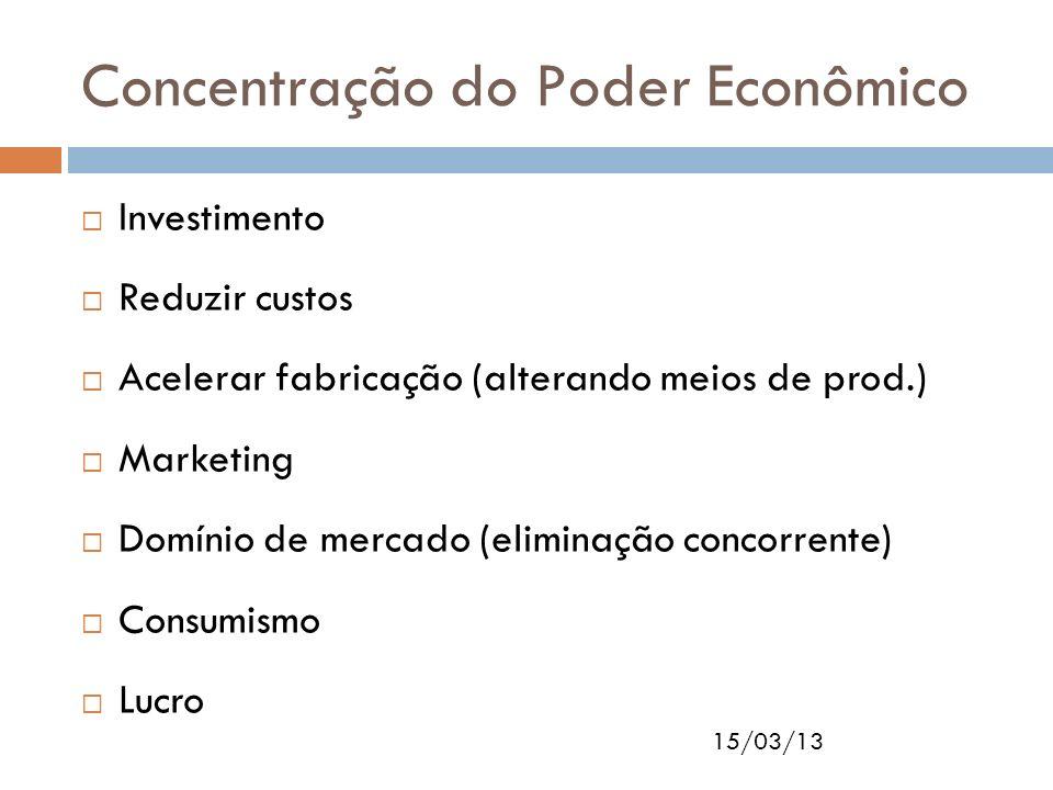 Concentração do Poder Econômico