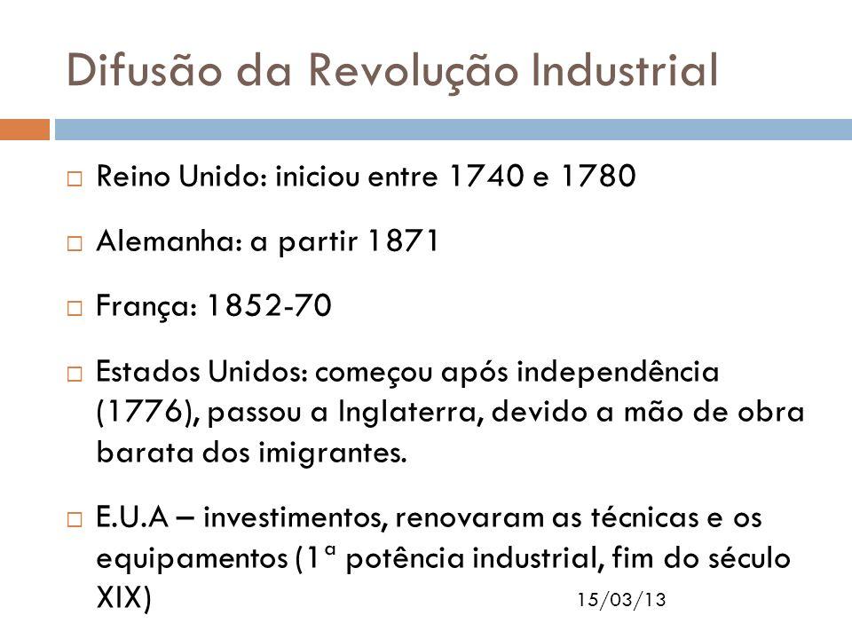 Difusão da Revolução Industrial