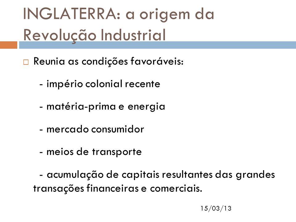 INGLATERRA: a origem da Revolução Industrial
