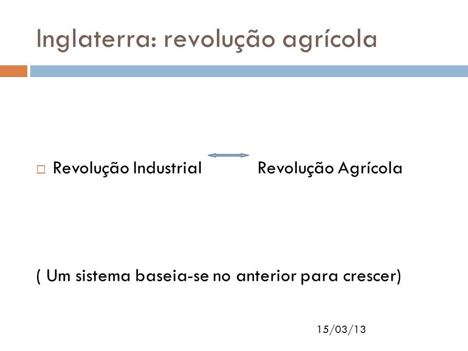 Inglaterra: revolução agrícola