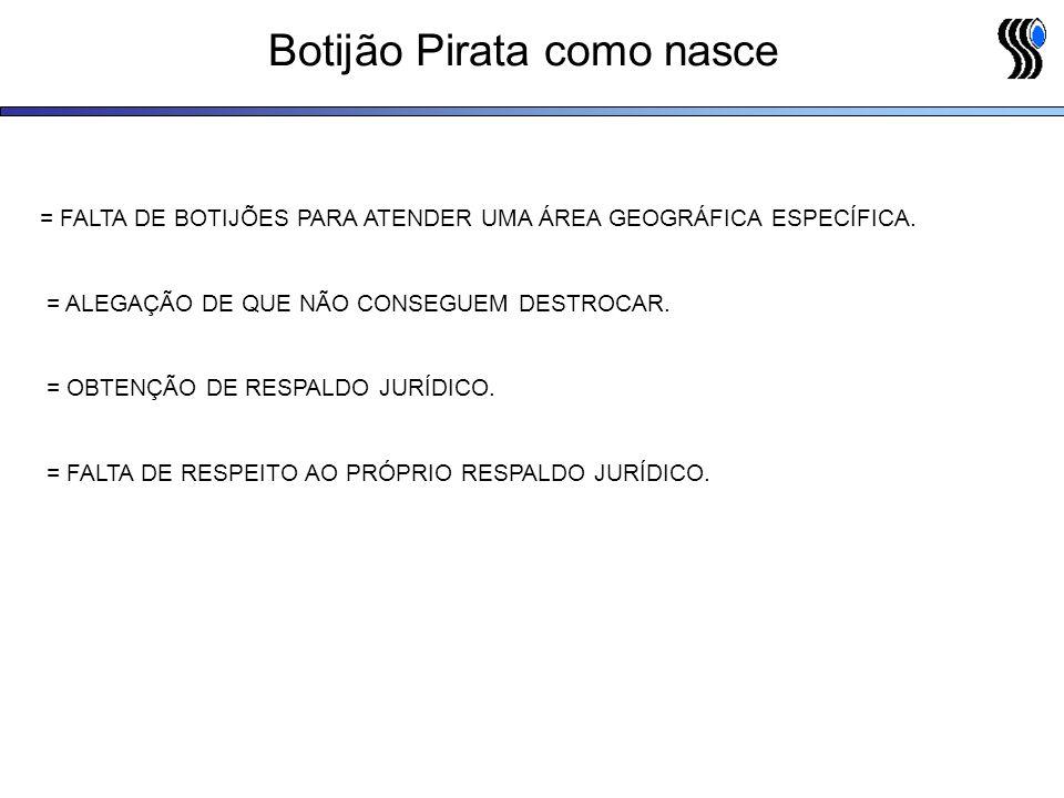 Botijão Pirata como nasce