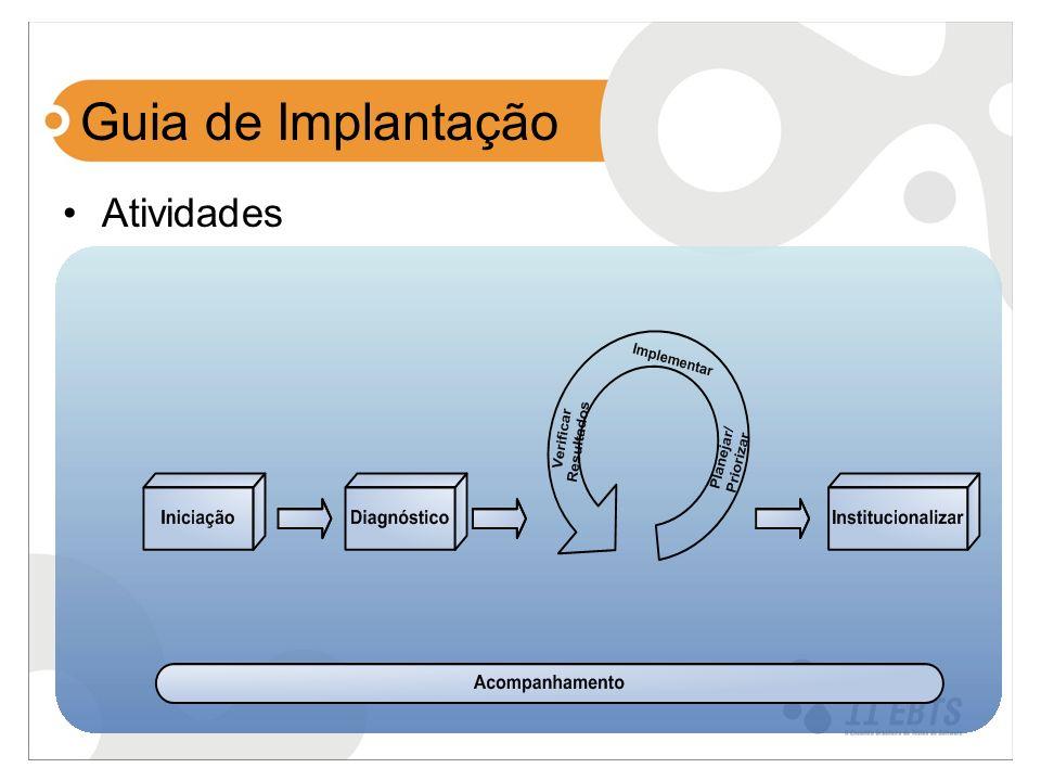 Guia de Implantação Atividades