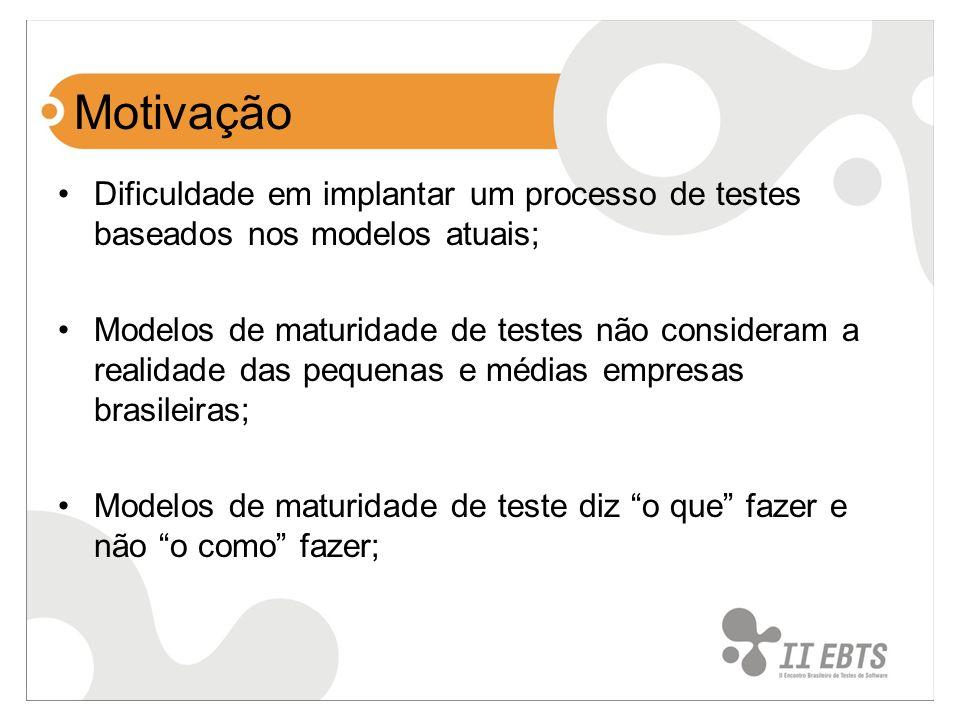 Motivação Dificuldade em implantar um processo de testes baseados nos modelos atuais;