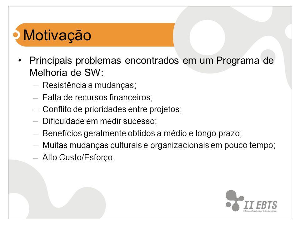 Motivação Principais problemas encontrados em um Programa de Melhoria de SW: Resistência a mudanças;