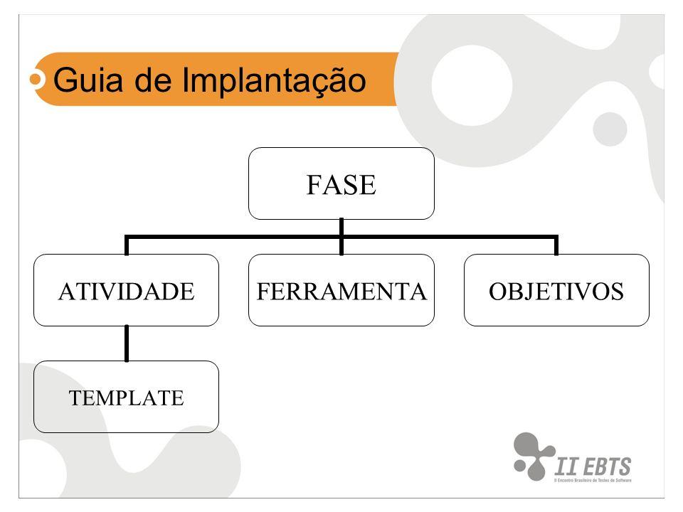 Guia de Implantação