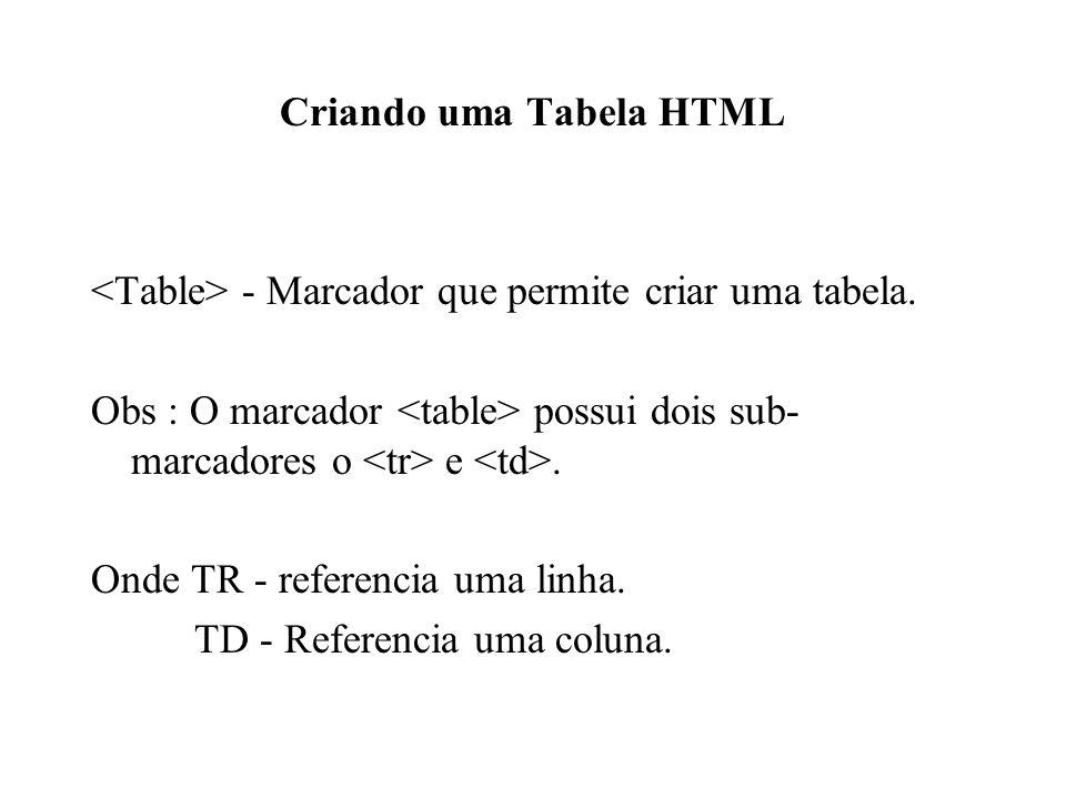 Criando uma Tabela HTML