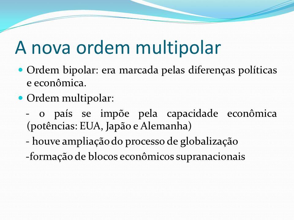 A nova ordem multipolar