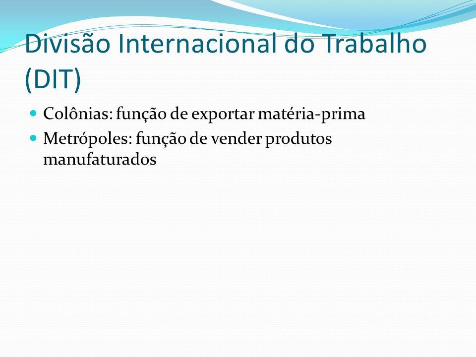 Divisão Internacional do Trabalho (DIT)