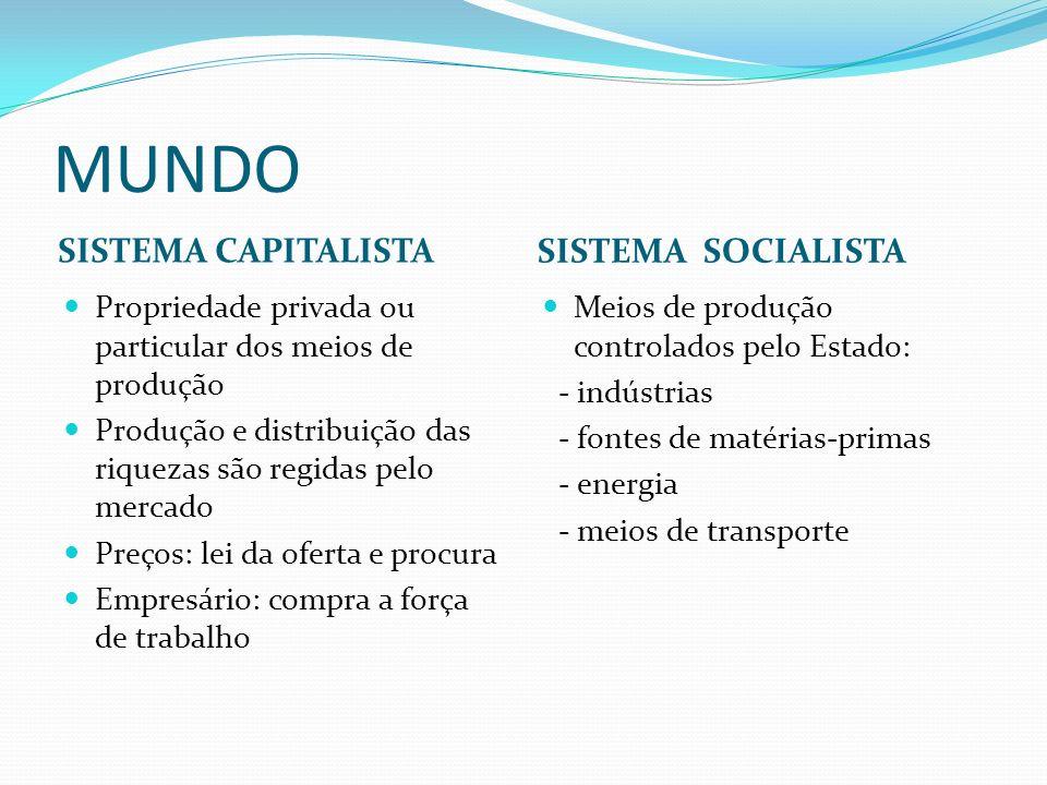 MUNDO SISTEMA CAPITALISTA SISTEMA SOCIALISTA