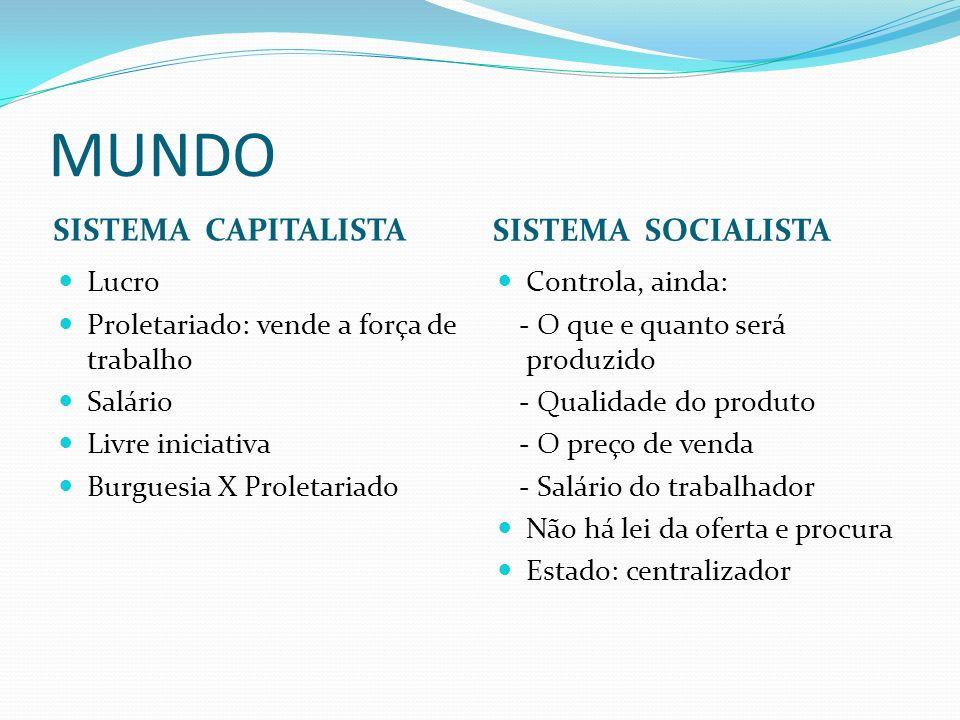 MUNDO SISTEMA CAPITALISTA SISTEMA SOCIALISTA Lucro