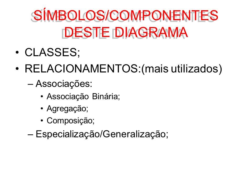 SÍMBOLOS/COMPONENTES DESTE DIAGRAMA