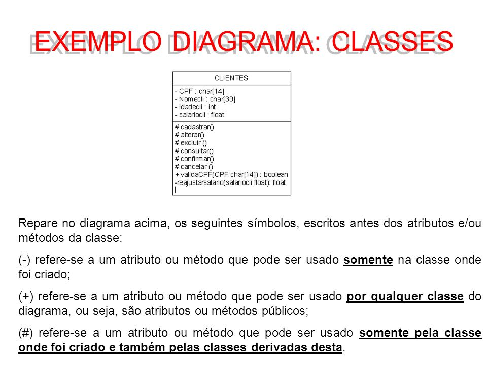 EXEMPLO DIAGRAMA: CLASSES