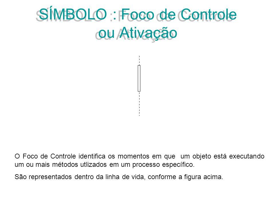 SÍMBOLO : Foco de Controle ou Ativação