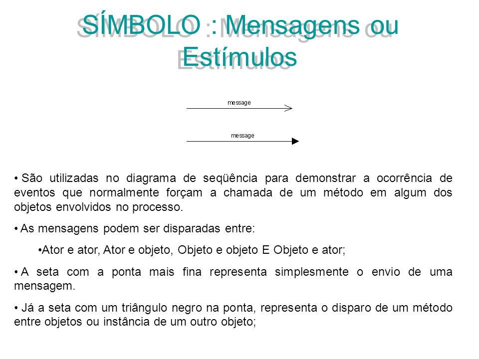 SÍMBOLO : Mensagens ou Estímulos