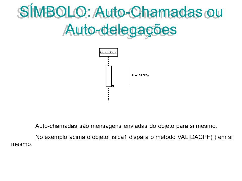 SÍMBOLO: Auto-Chamadas ou Auto-delegações