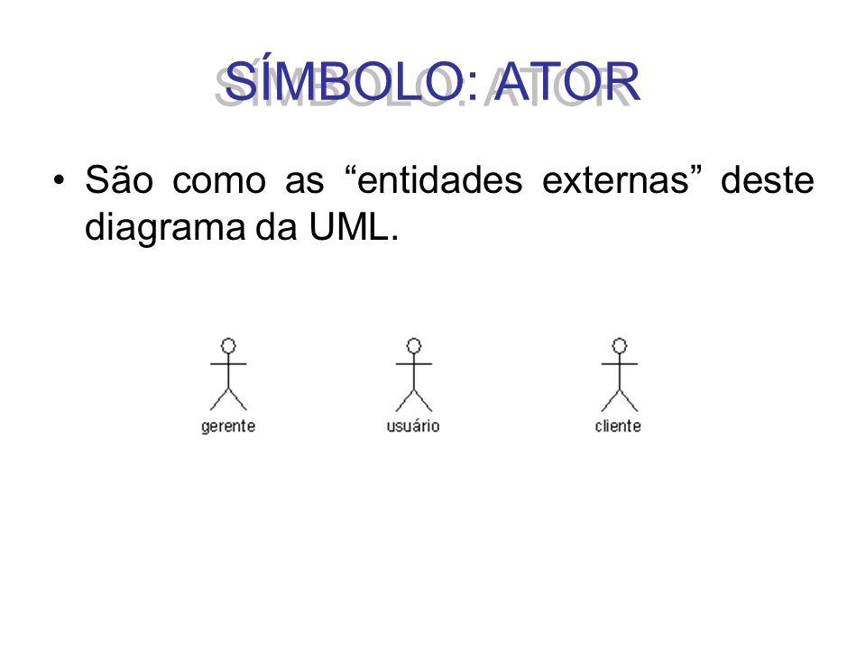 SÍMBOLO: ATOR São como as entidades externas deste diagrama da UML.