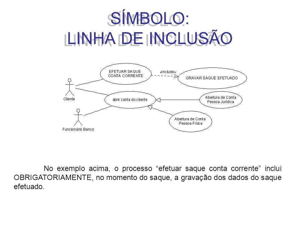 SÍMBOLO: LINHA DE INCLUSÃO