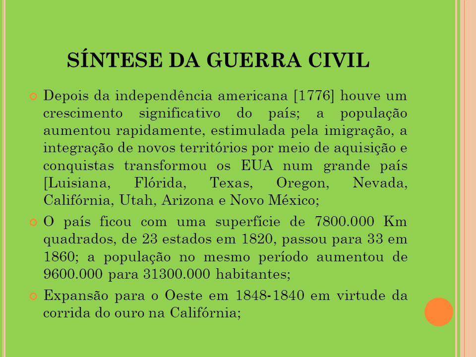 SÍNTESE DA GUERRA CIVIL