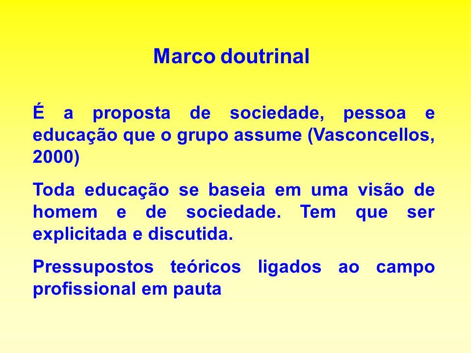 Marco doutrinal É a proposta de sociedade, pessoa e educação que o grupo assume (Vasconcellos, 2000)