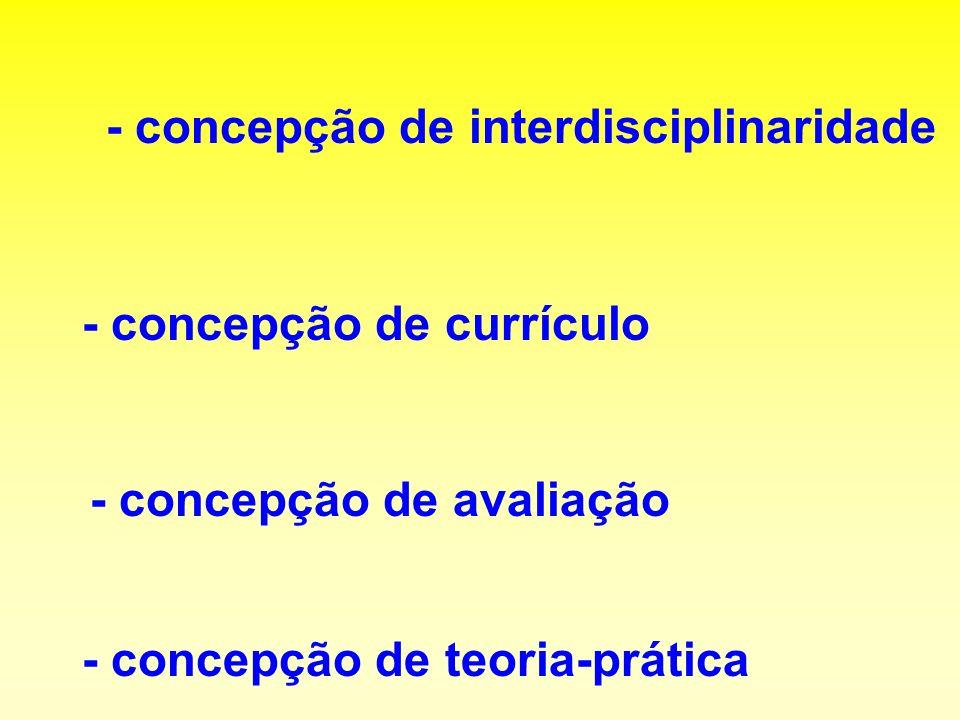- concepção de currículo