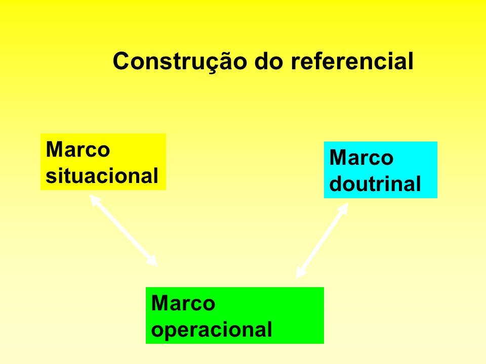Construção do referencial