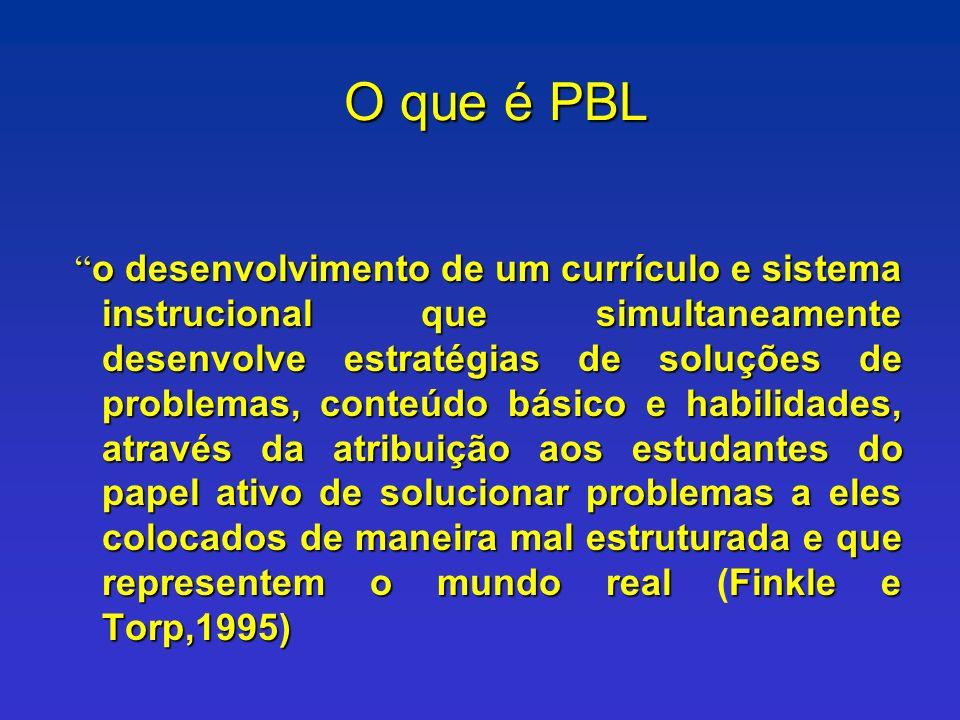 O que é PBL