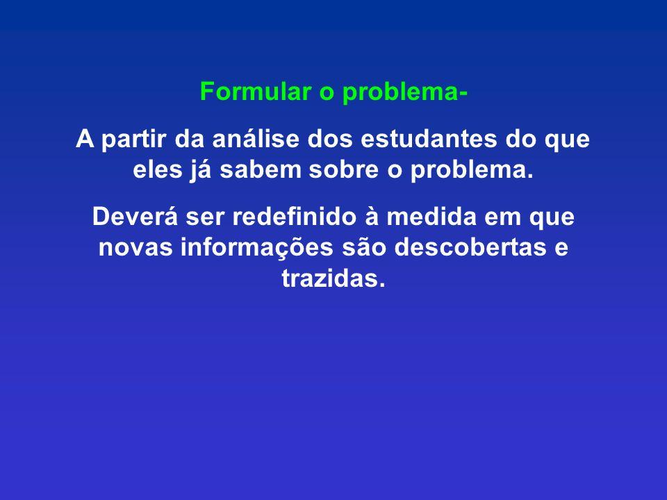 Formular o problema- A partir da análise dos estudantes do que eles já sabem sobre o problema.