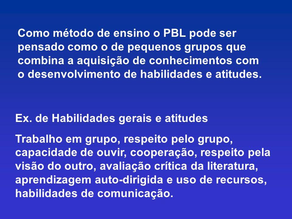 Como método de ensino o PBL pode ser pensado como o de pequenos grupos que combina a aquisição de conhecimentos com o desenvolvimento de habilidades e atitudes.