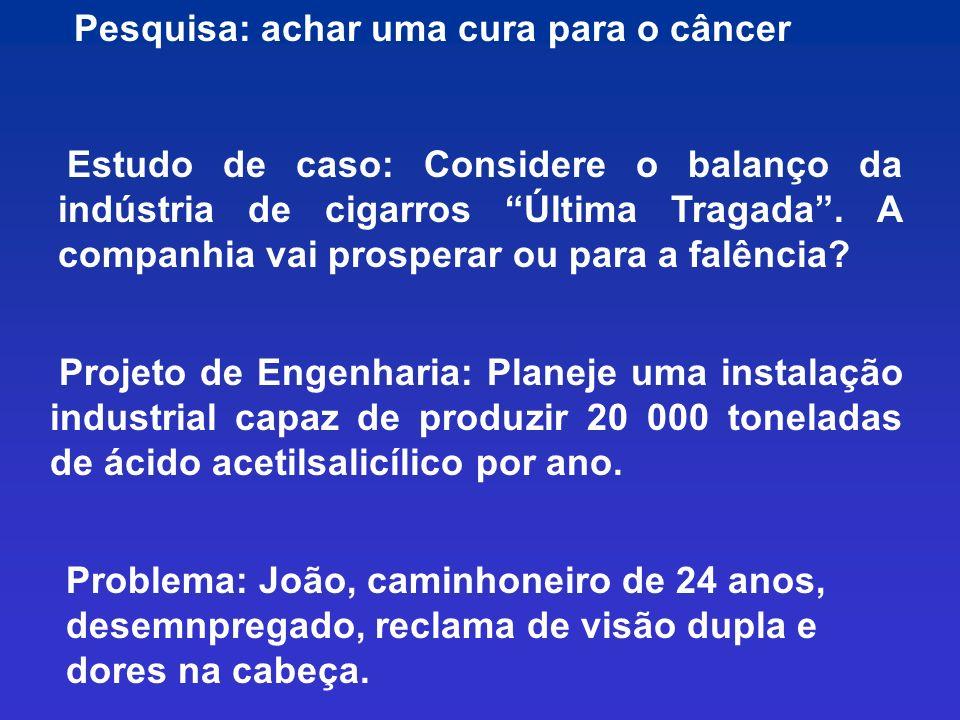 Pesquisa: achar uma cura para o câncer