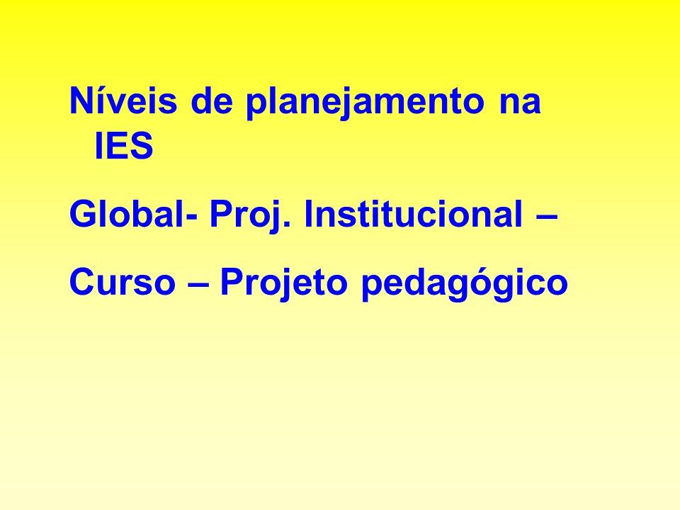 Níveis de planejamento na IES