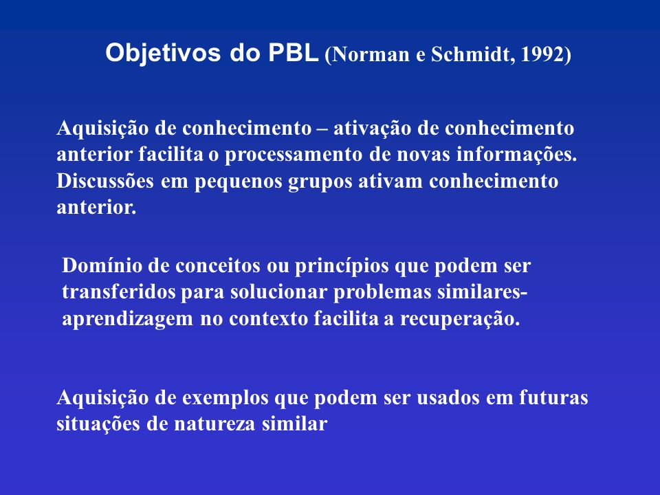 Objetivos do PBL (Norman e Schmidt, 1992)