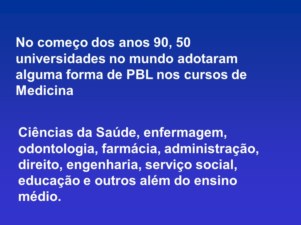 No começo dos anos 90, 50 universidades no mundo adotaram alguma forma de PBL nos cursos de Medicina
