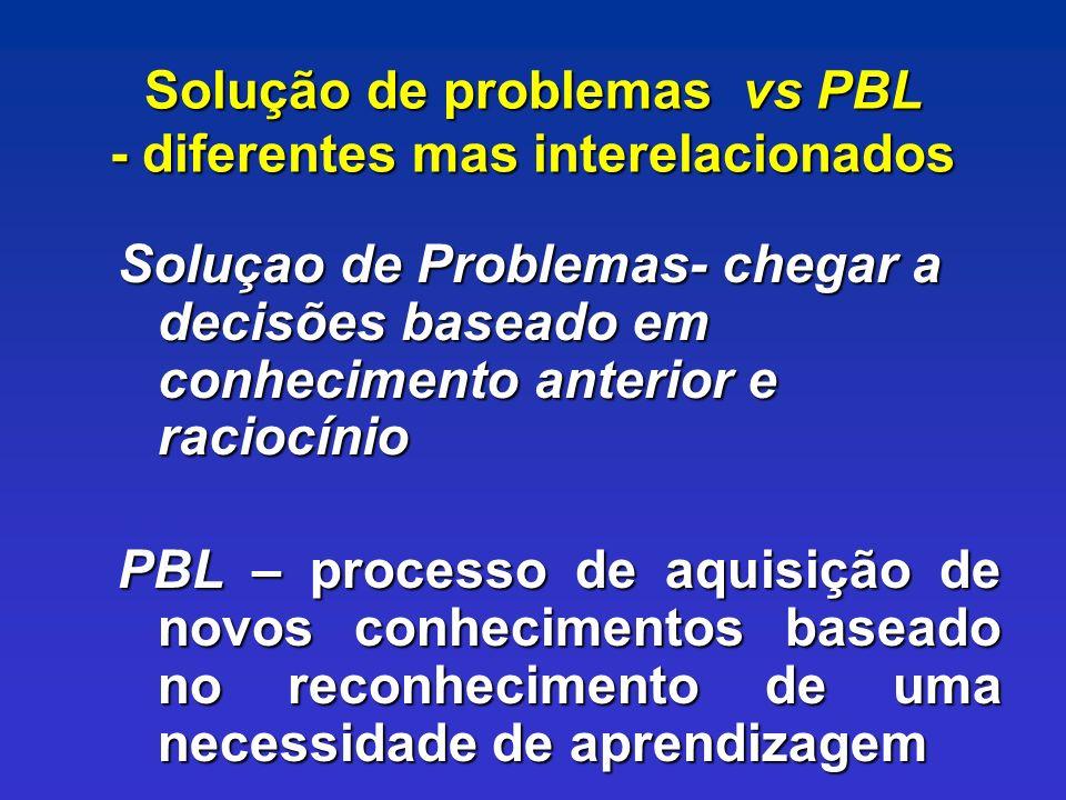 Solução de problemas vs PBL - diferentes mas interelacionados