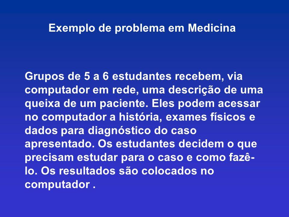 Exemplo de problema em Medicina