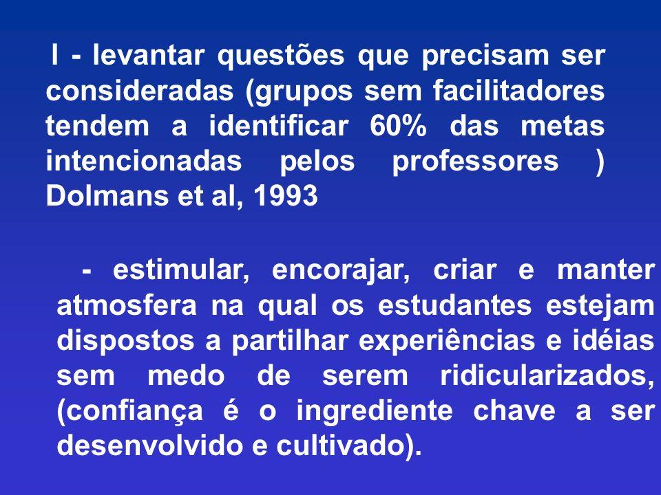 l - levantar questões que precisam ser consideradas (grupos sem facilitadores tendem a identificar 60% das metas intencionadas pelos professores ) Dolmans et al, 1993