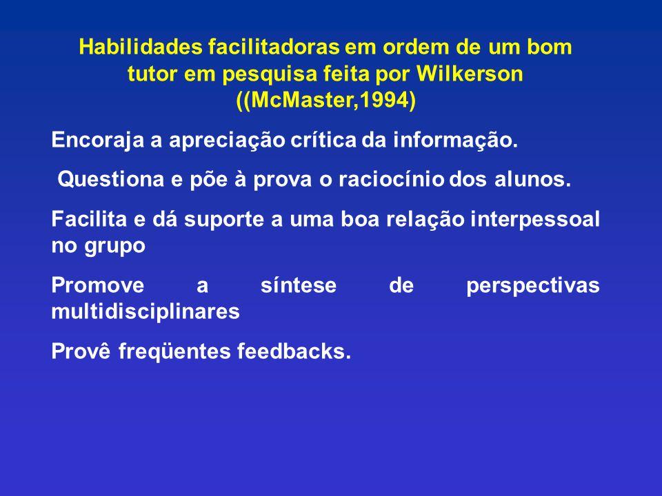 Habilidades facilitadoras em ordem de um bom tutor em pesquisa feita por Wilkerson ((McMaster,1994)