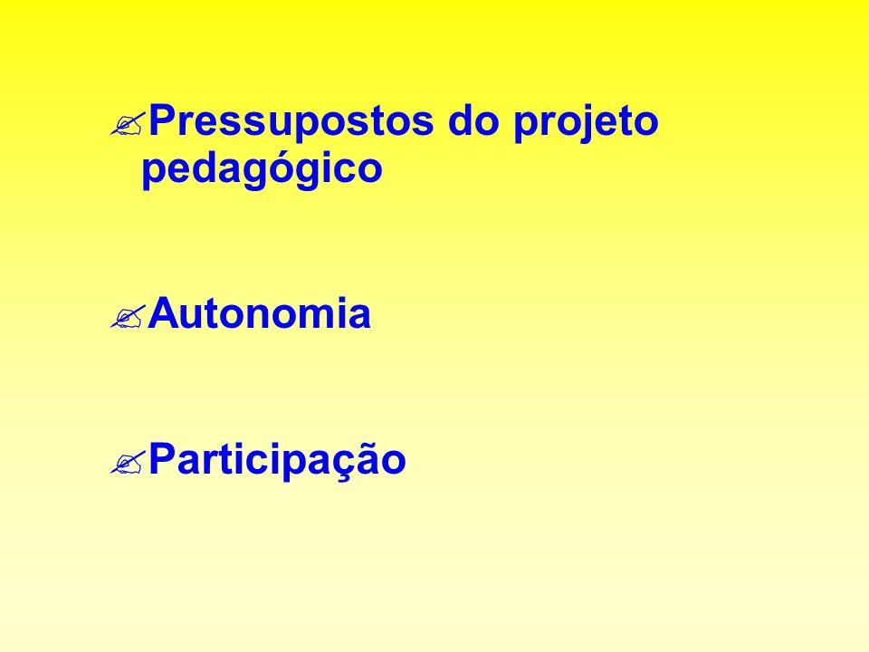 Pressupostos do projeto pedagógico