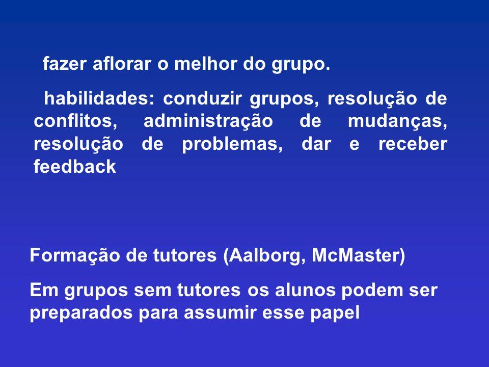 Formação de tutores (Aalborg, McMaster)