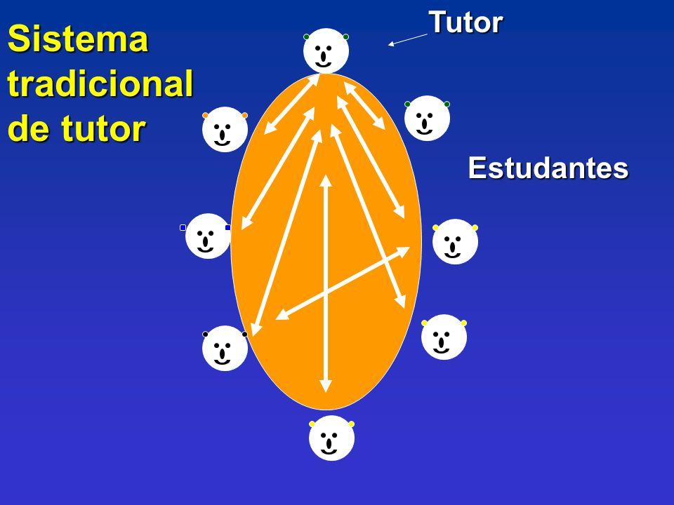 Sistema tradicional de tutor