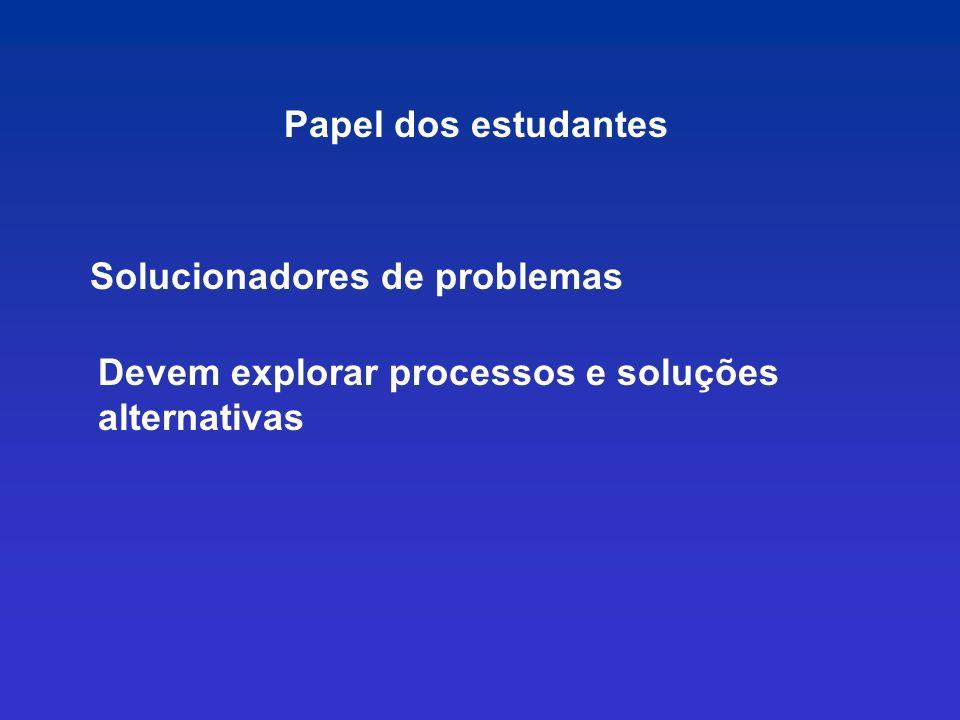 Papel dos estudantes Solucionadores de problemas Devem explorar processos e soluções alternativas