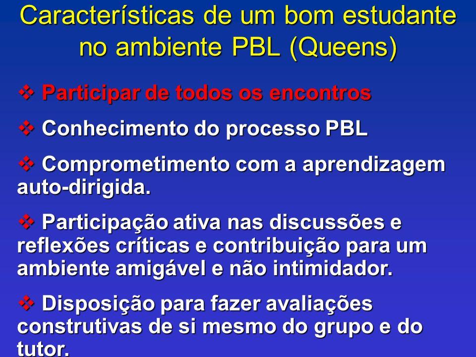 Características de um bom estudante no ambiente PBL (Queens)