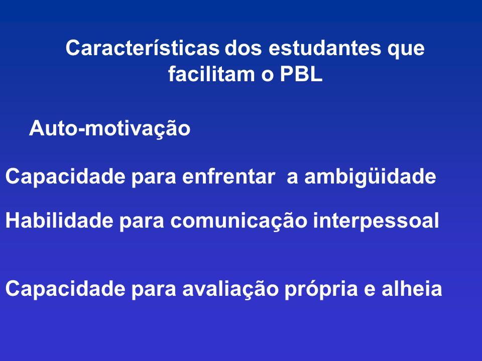 Características dos estudantes que facilitam o PBL