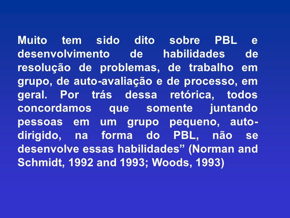 Muito tem sido dito sobre PBL e desenvolvimento de habilidades de resolução de problemas, de trabalho em grupo, de auto-avaliação e de processo, em geral.
