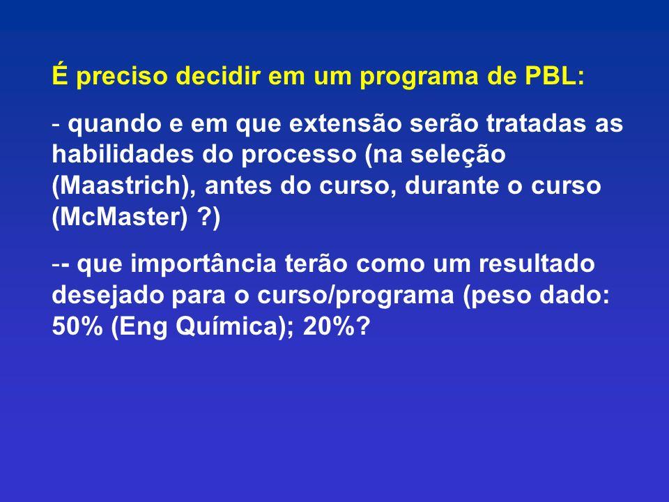 É preciso decidir em um programa de PBL: