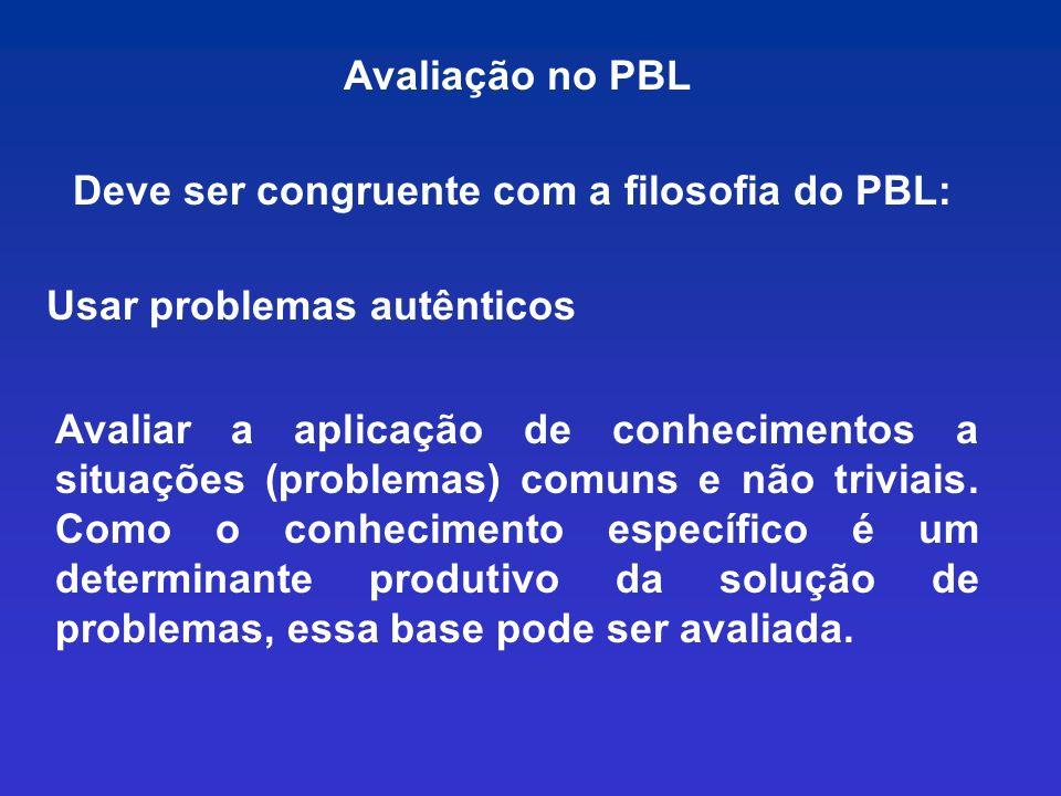 Avaliação no PBL Deve ser congruente com a filosofia do PBL: Usar problemas autênticos.