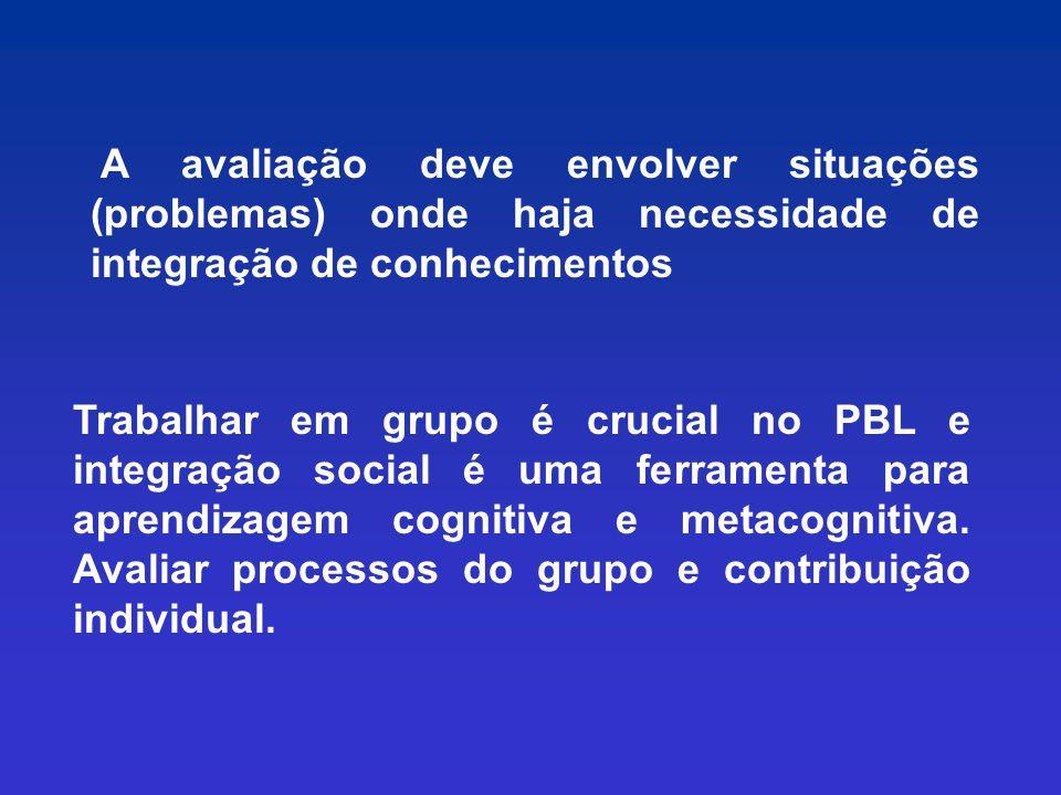 A avaliação deve envolver situações (problemas) onde haja necessidade de integração de conhecimentos