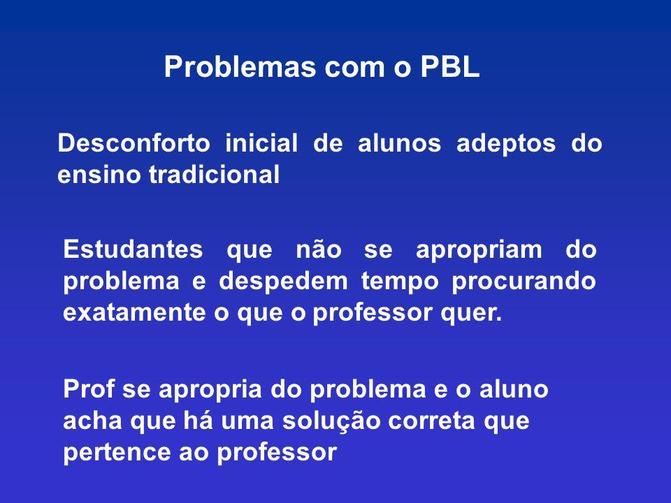Problemas com o PBL Desconforto inicial de alunos adeptos do ensino tradicional.