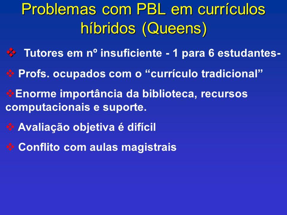 Problemas com PBL em currículos híbridos (Queens)