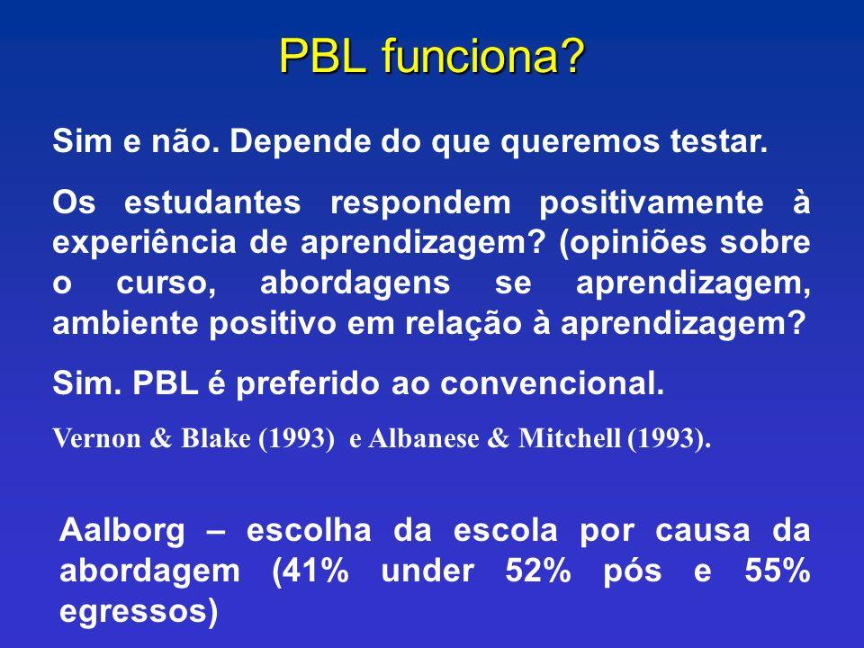 PBL funciona Sim e não. Depende do que queremos testar.