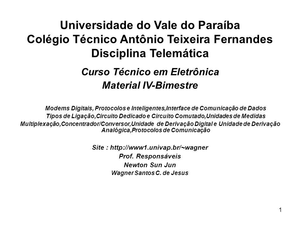 Curso Técnico em Eletrônica Wagner Santos C. de Jesus